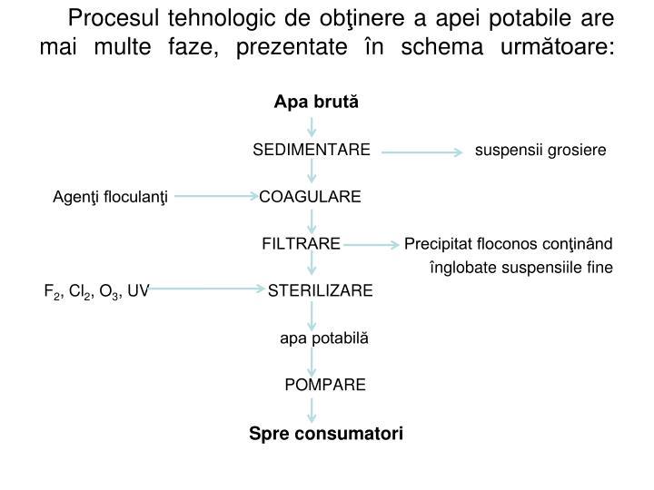 Procesul tehnologic de obţinere a apei potabile are mai multe faze, prezentate în schema următoare: