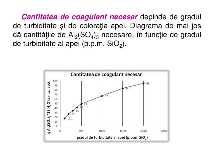 Cantitatea de coagulant necesar