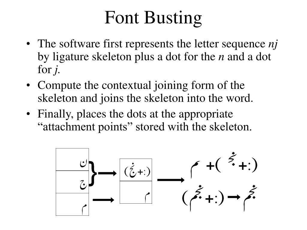 Font Busting