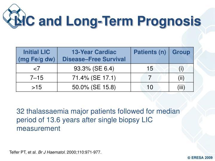 LIC and Long-Term Prognosis