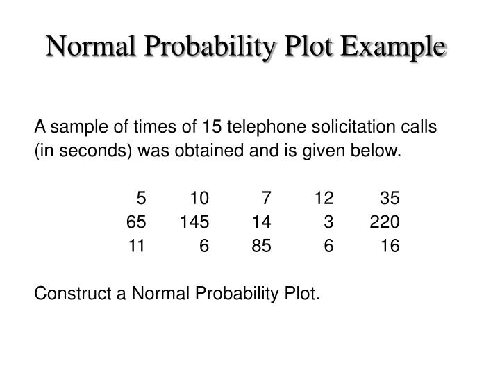 Normal Probability Plot Example