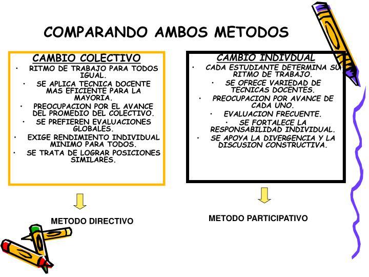CAMBIO COLECTIVO
