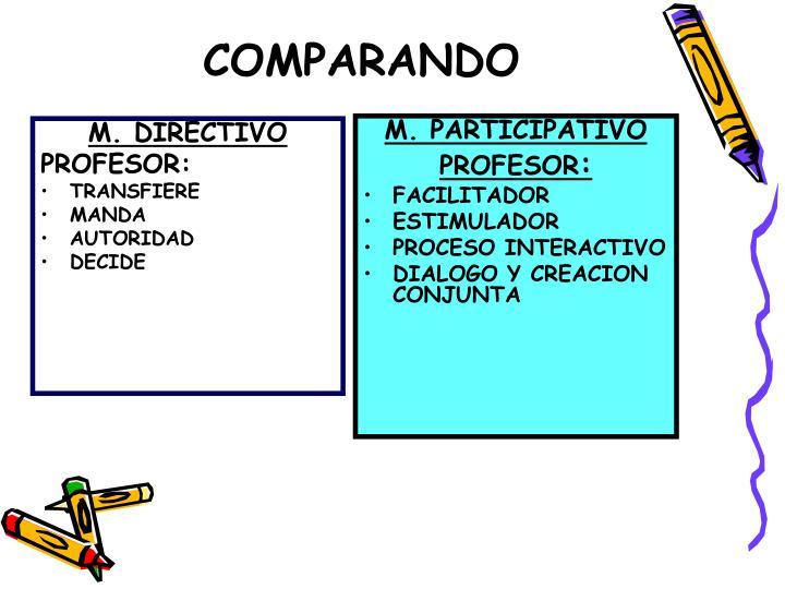 M. DIRECTIVO