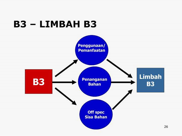 B3 – LIMBAH B3