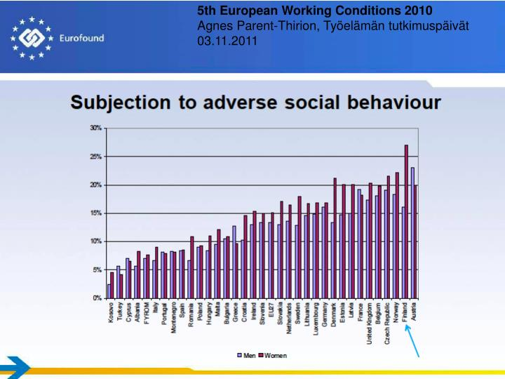 5th European Working Conditions 2010
