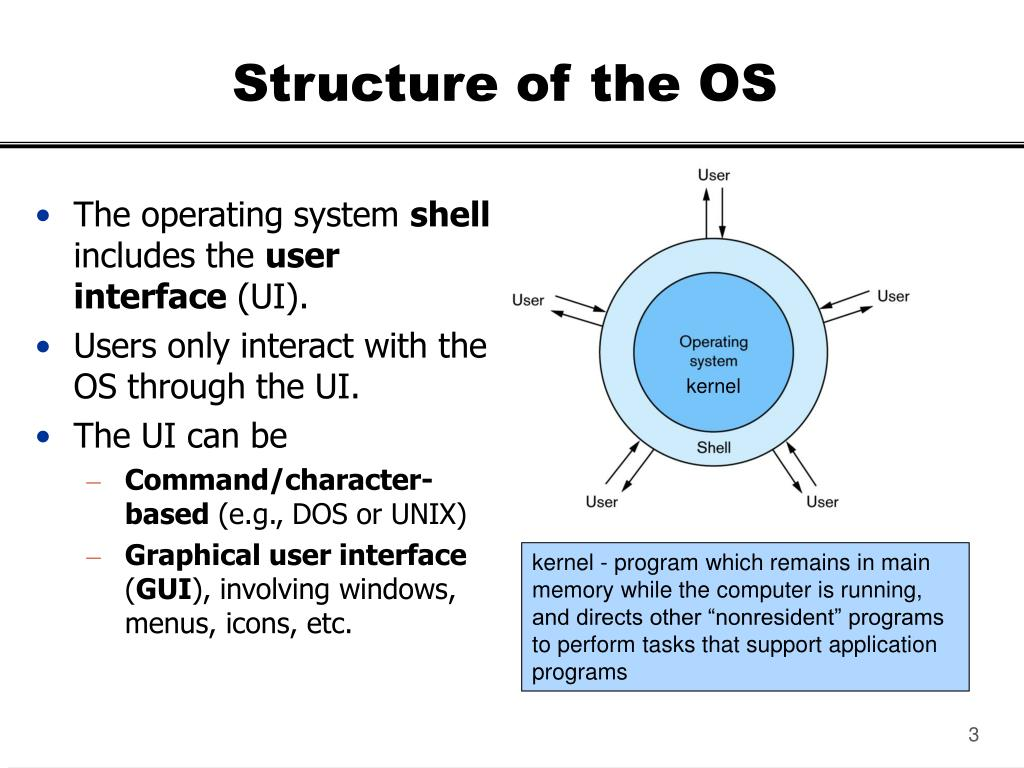Structure of the OS