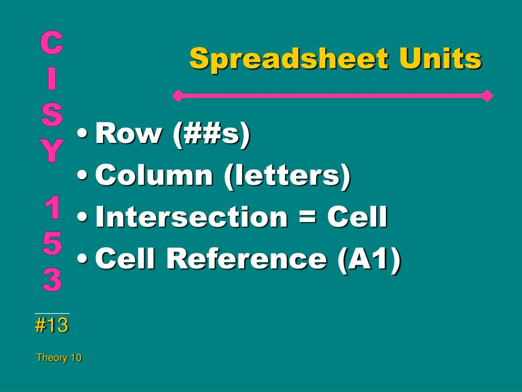 Spreadsheet Units
