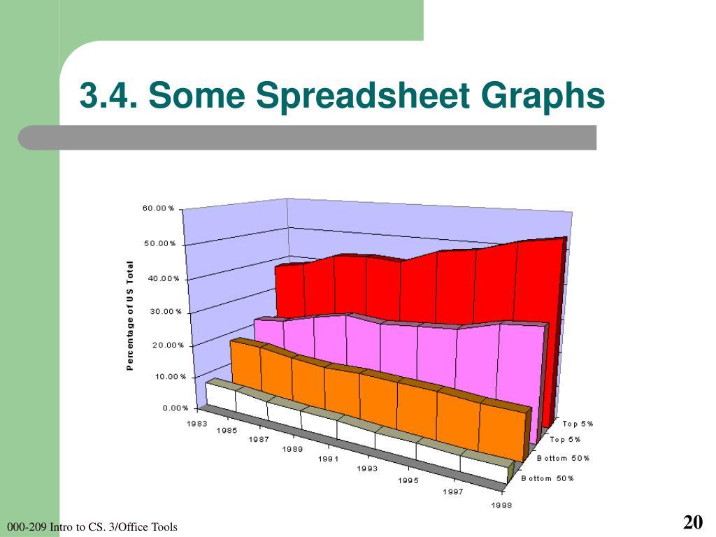 3.4. Some Spreadsheet Graphs