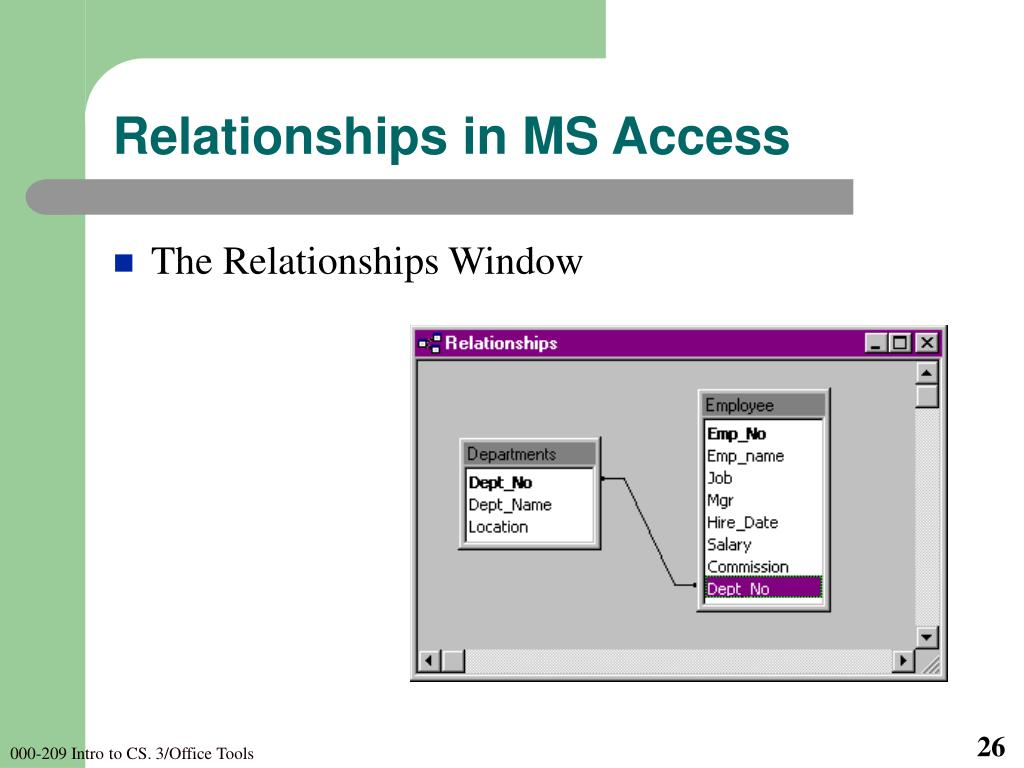 Relationships in MS Access
