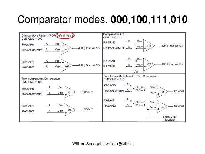 Comparator modes.