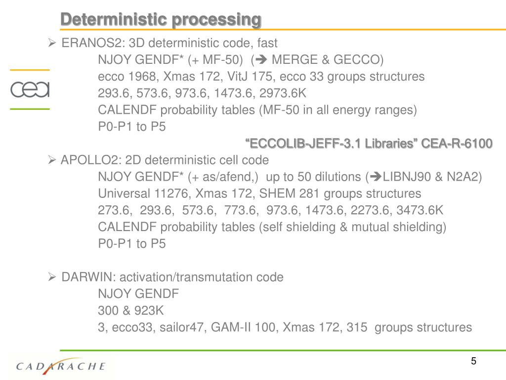 Deterministic processing