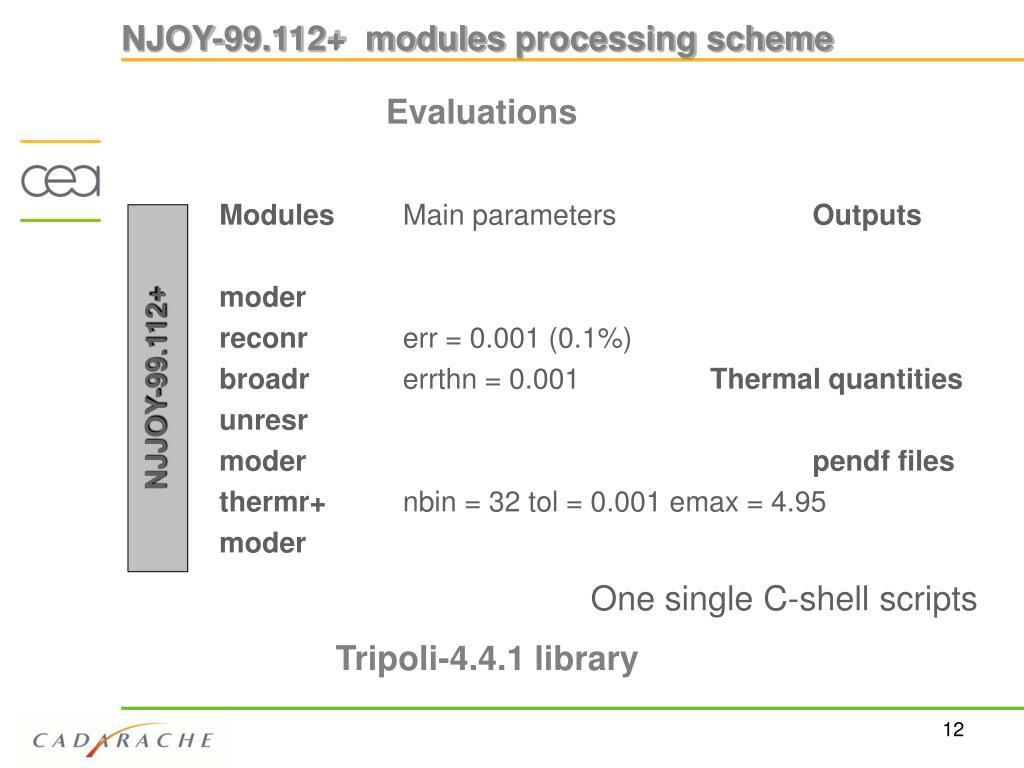 NJOY-99.112+  modules
