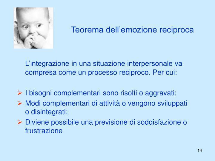 Teorema dell'emozione reciproca