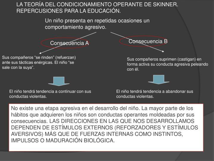 LA TEORÍA DEL CONDICIONAMIENTO OPERANTE DE SKINNER. REPERCUSIONES PARA LA EDUCACIÓN.