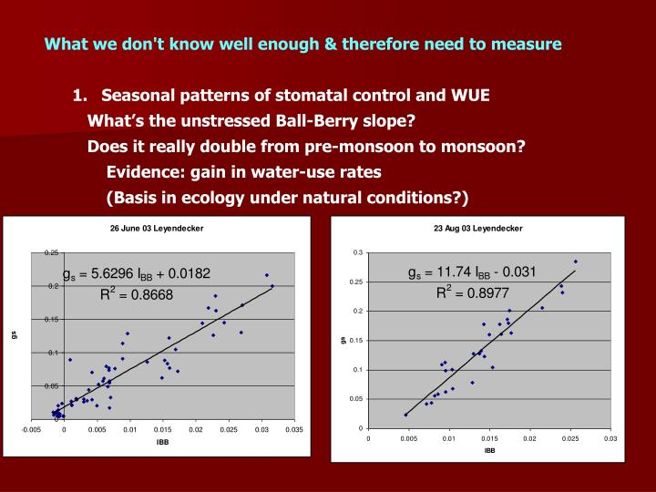 What we don't know well enough & therefore need to measure