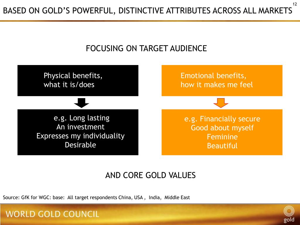 BASED ON GOLD'S POWERFUL, DISTINCTIVE ATTRIBUTES ACROSS ALL MARKETS