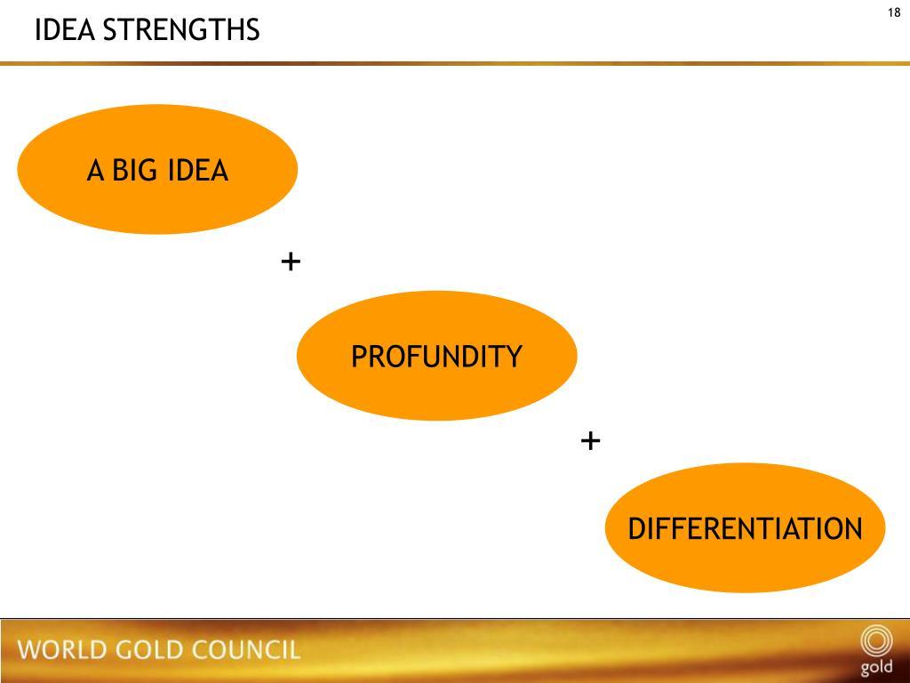 IDEA STRENGTHS