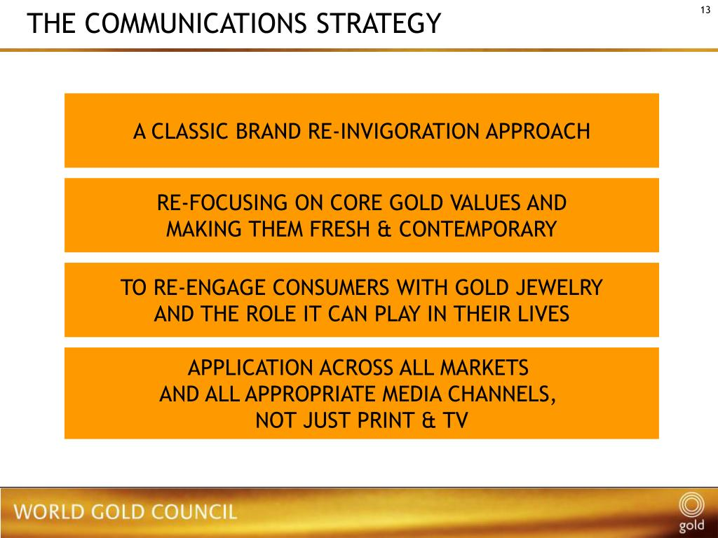 THE COMMUNICATIONS STRATEGY