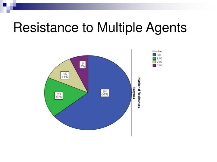 Resistance to Multiple Agents