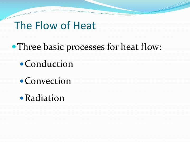 The Flow of Heat