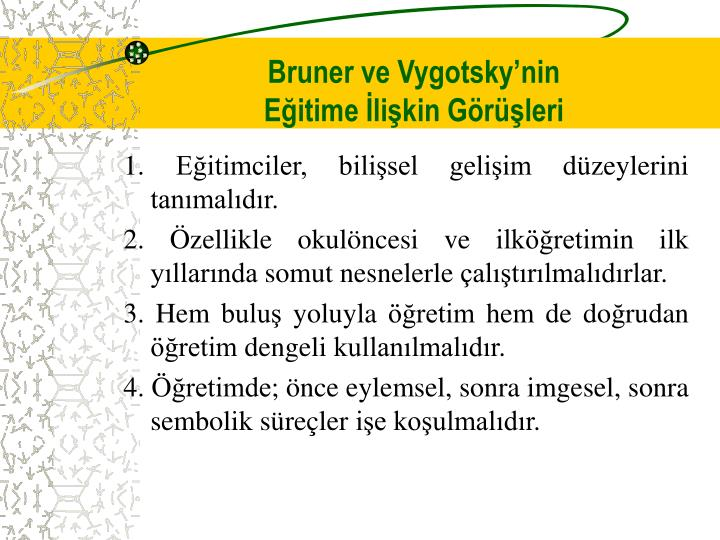 Bruner ve Vygotsky'nin