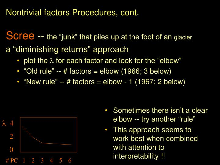 Nontrivial factors Procedures, cont.