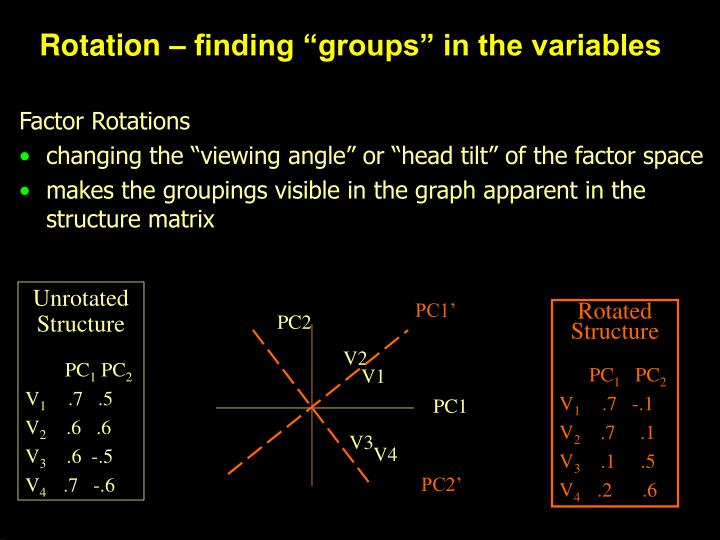 "Rotation – finding ""groups"" in the variables"