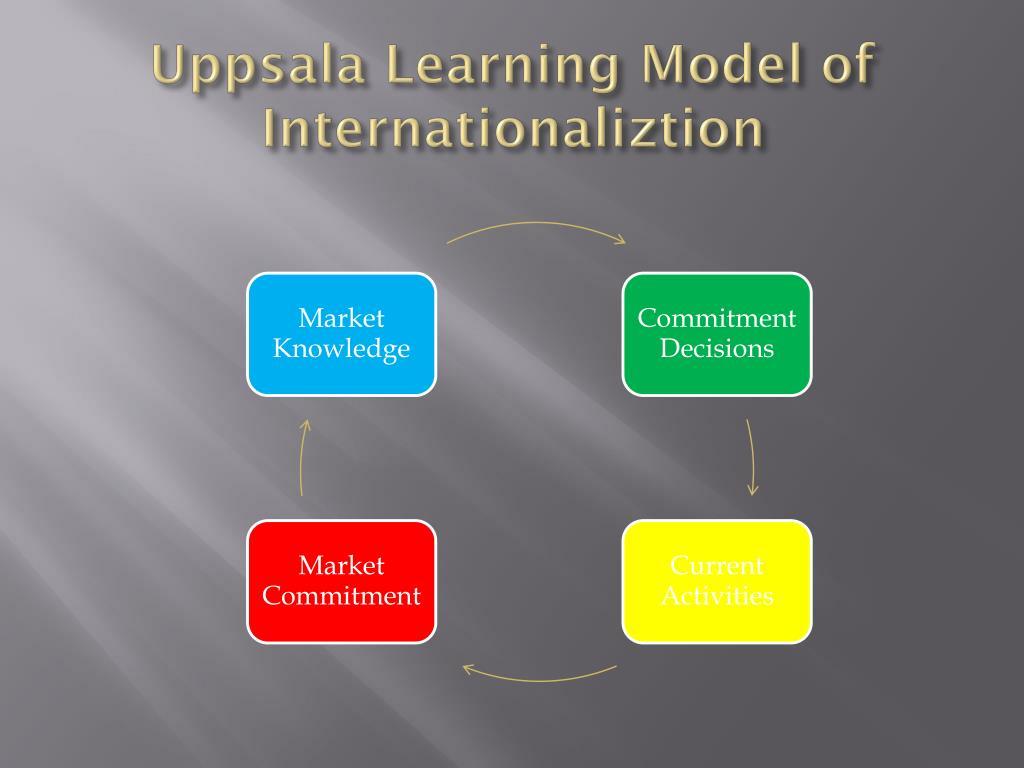 Uppsala Learning Model of