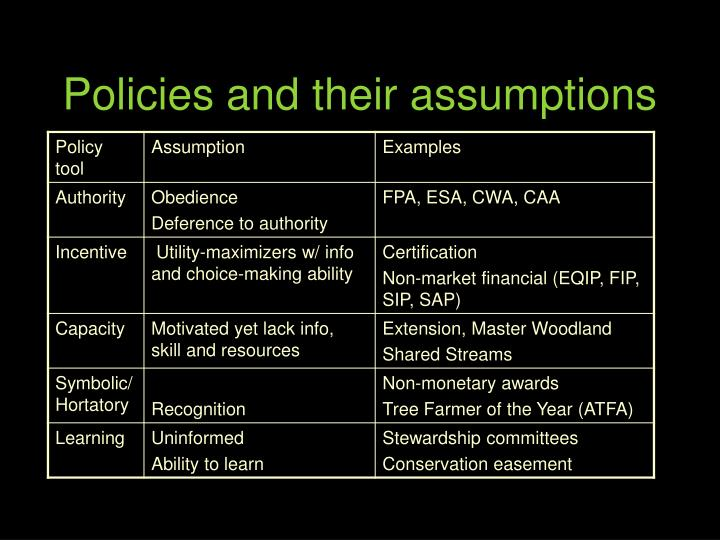 Policies and their assumptions