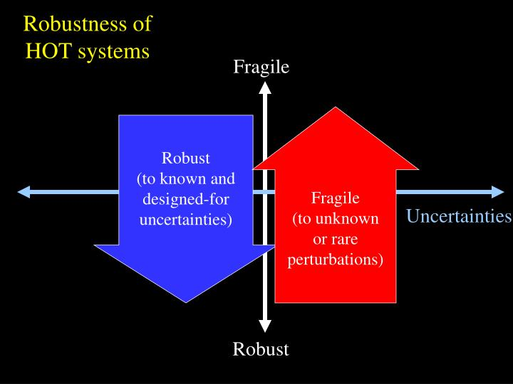 Robustness of HOT systems
