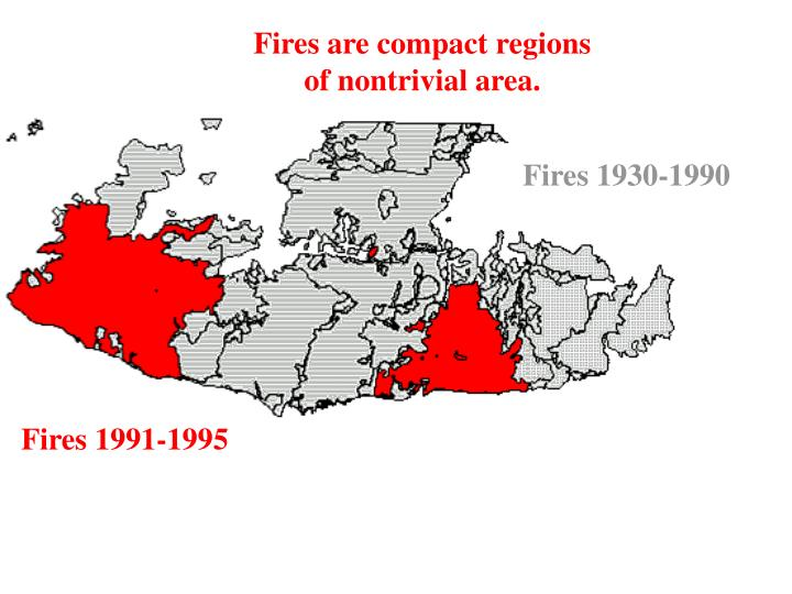 Fires are compact regions of nontrivial area.