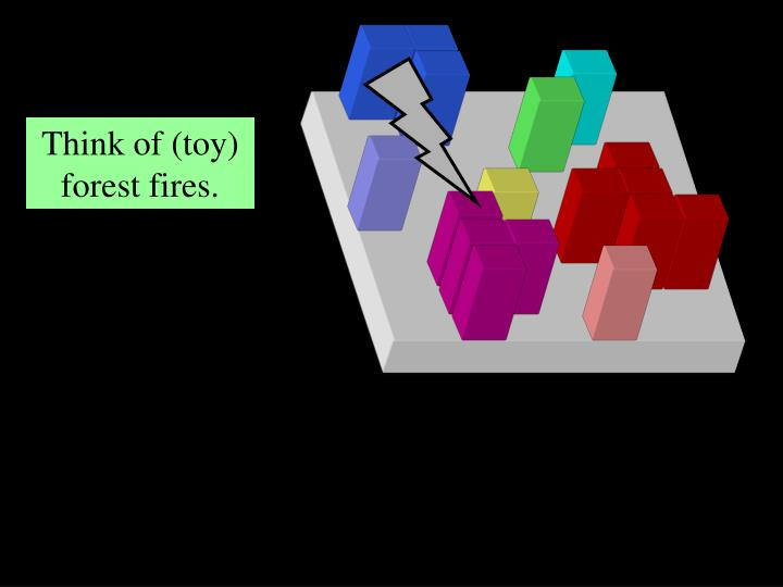 Think of (toy) forest fires.