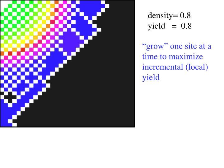 density= 0.8