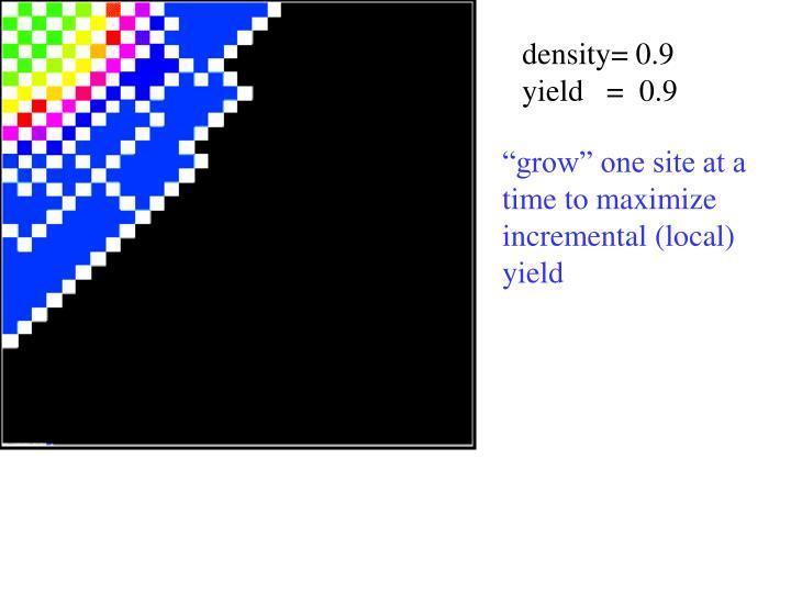 density= 0.9