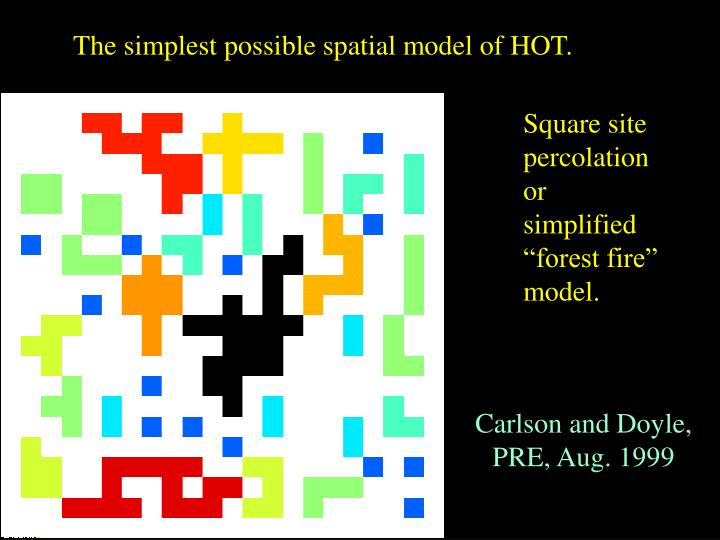 The simplest possible spatial model of HOT.