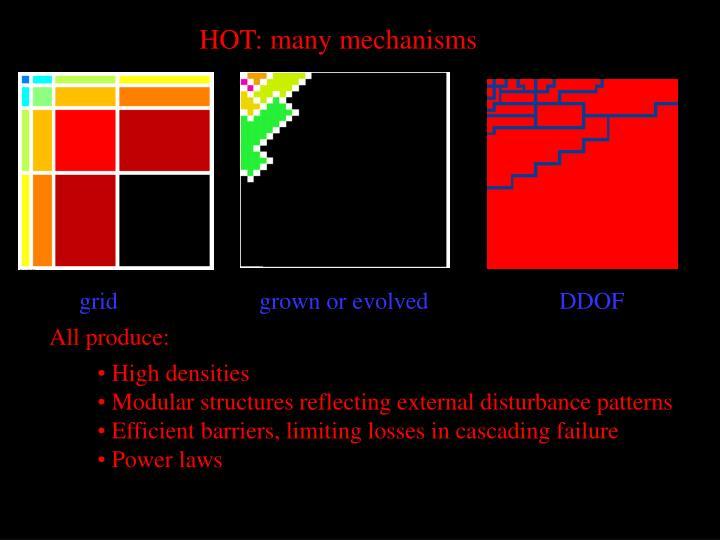 HOT: many mechanisms