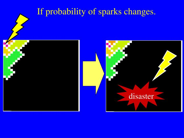 If probability of sparks changes.