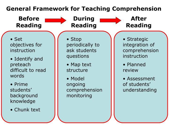 General Framework for Teaching Comprehension