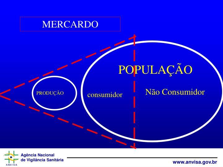 MERCARDO