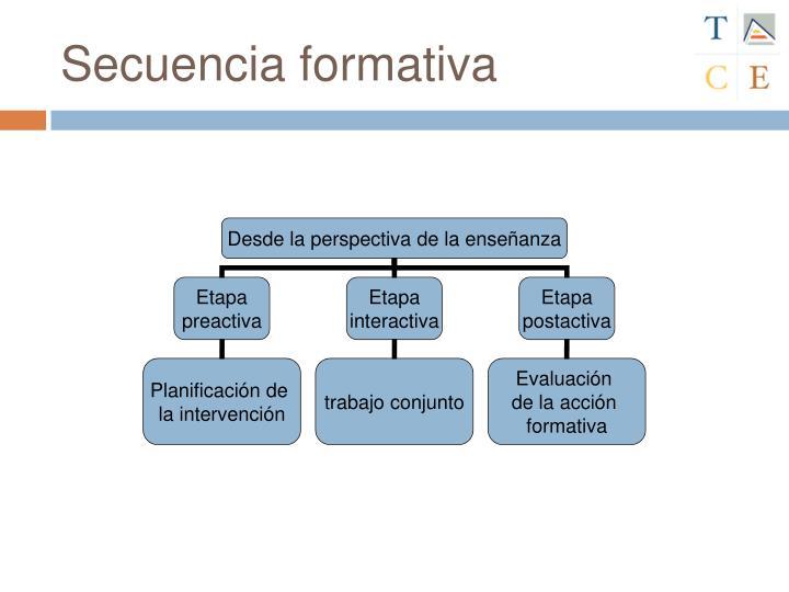 Secuencia formativa