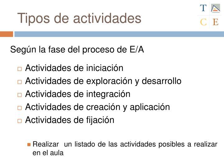 Tipos de actividades