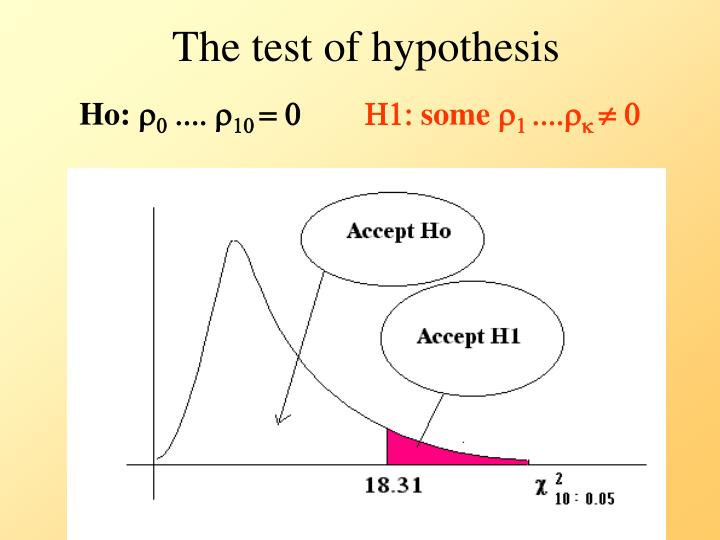 The test of hypothesis