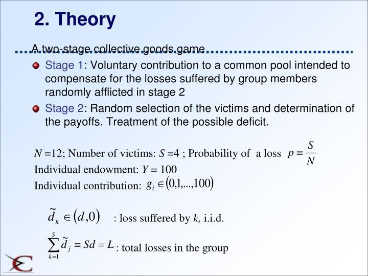 2. Theory