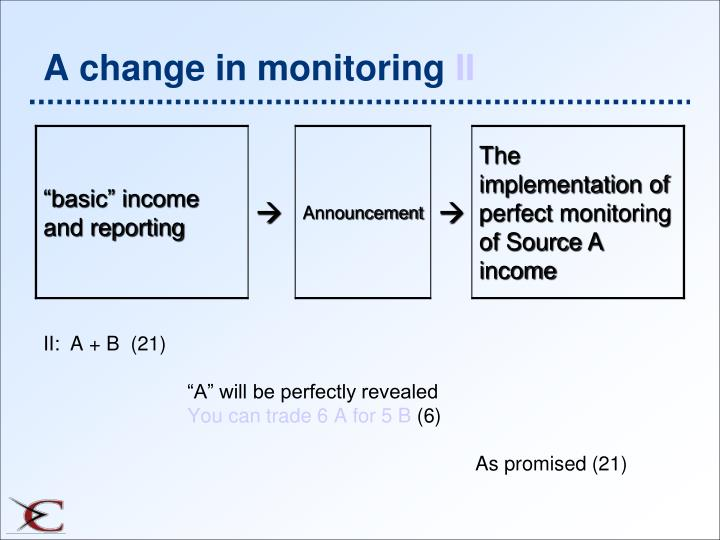 A change in monitoring