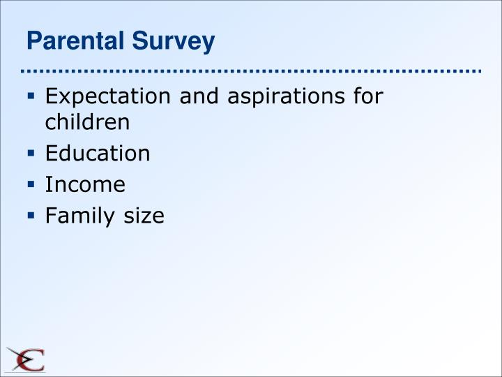 Parental Survey