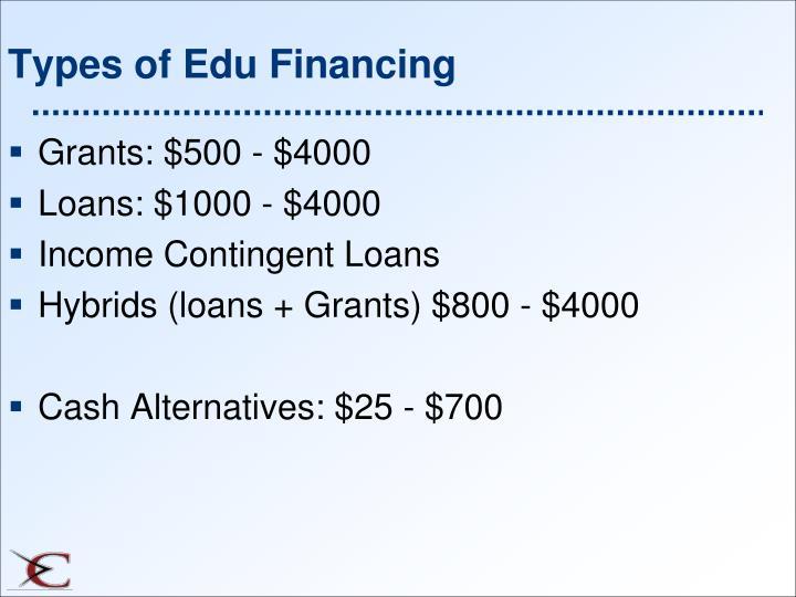 Grants: $500 - $4000