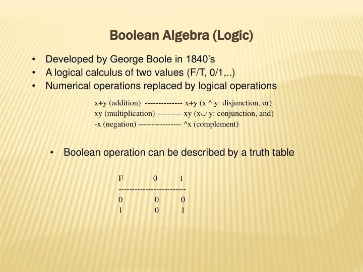 Boolean Algebra (Logic)