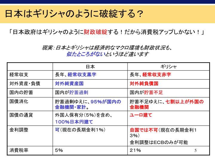 日本はギリシャのように破綻する?