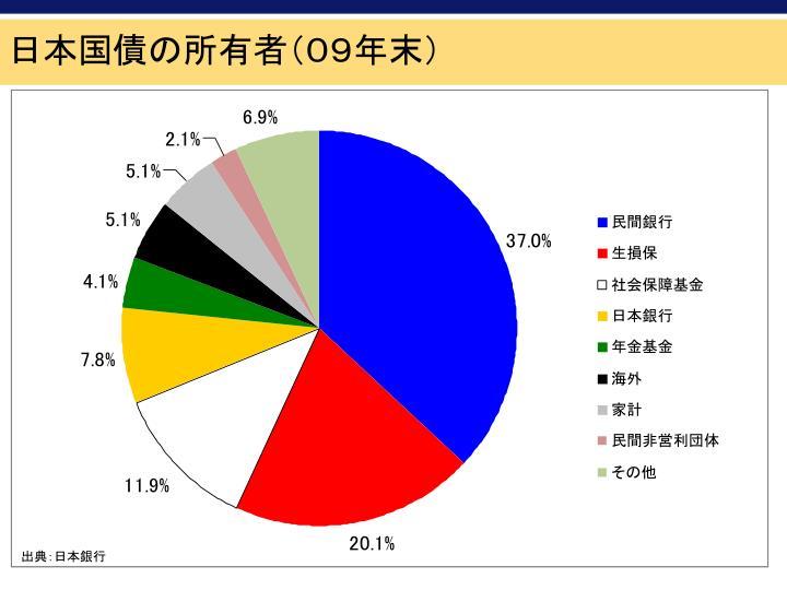 日本国債の所有者(09年末)