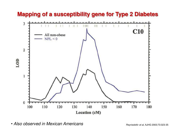 Mapping of a susceptibility gene for Type 2 Diabetes